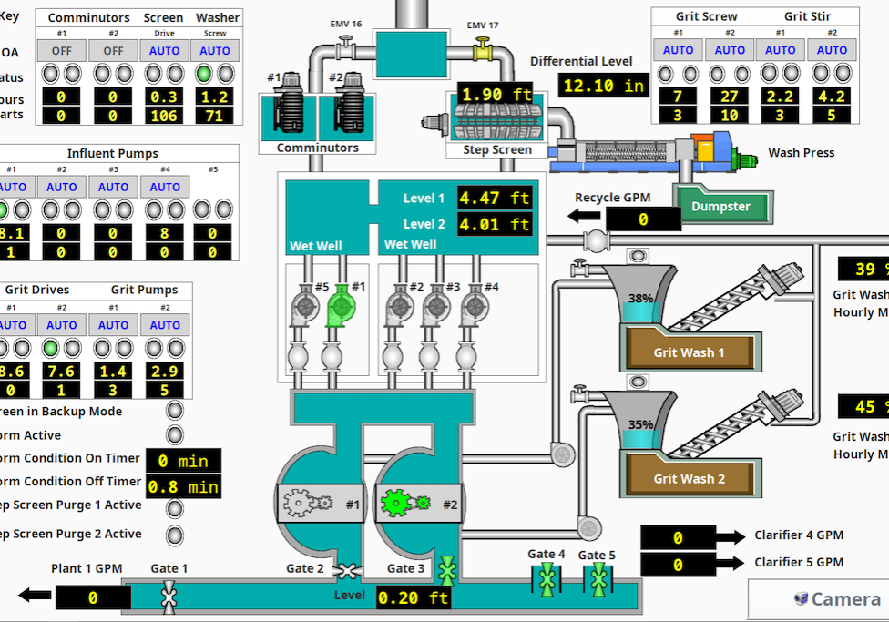 scada-headworks